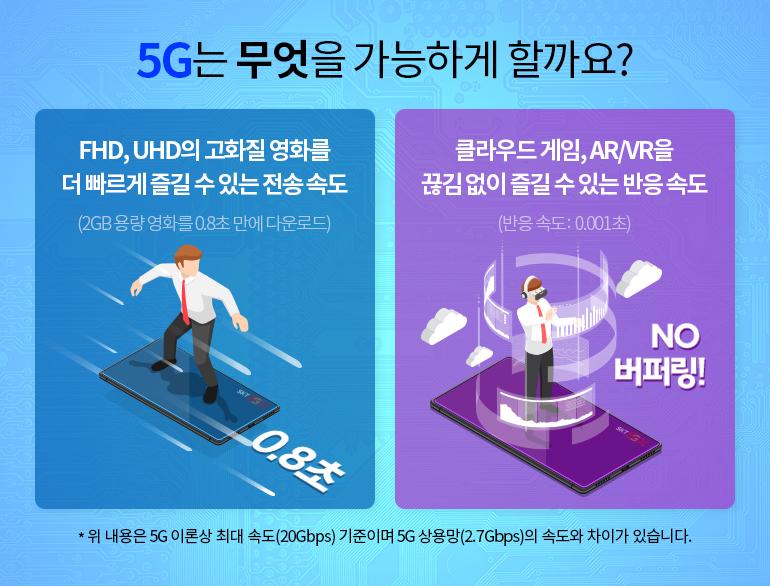 5G는 무엇을 가능하게 할까요?